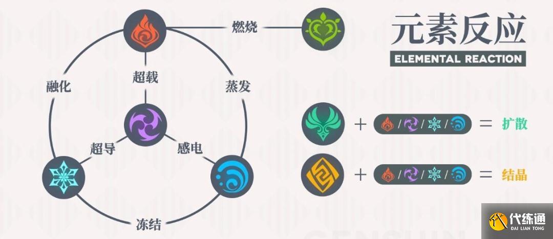 """原神:作為最""""古老""""的平民戰神,雷澤已經慢慢退出了主C行列?"""