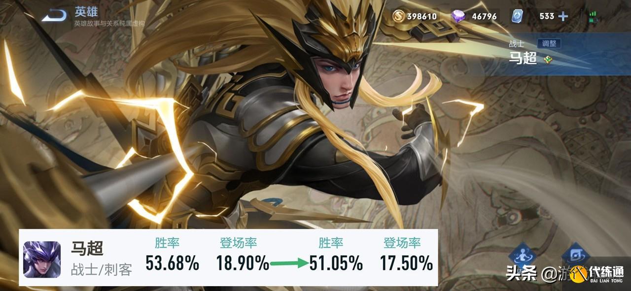 王者榮耀:英雄調整首日數據出爐,黃忠人氣狂飆,馬超跌出前三